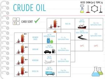 IGCSE Chemistry Topic 23: Crude Oil - Card Sort (KS4)