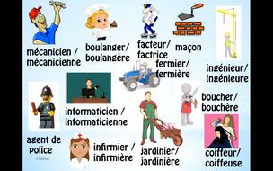 Jobs-French-.pptx