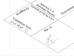 A level maths revision jigsaw