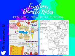 Fractions - improper, mixed number, simplifying - Maths Doodle Notes