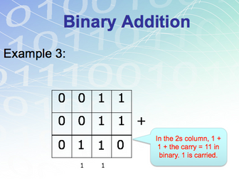 GCSE Computer Science: Data lesson 3 (Binary addition and negative numbers)