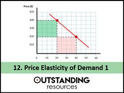 Economics: Lesson 12 - Price Elasticity of Demand (PED 1) + worksheet