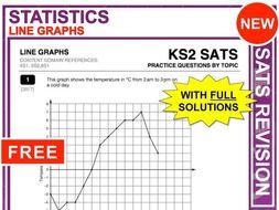Ks2 maths line graphs by maths4everyone teaching resources tes ks2 maths line graphs ccuart Images