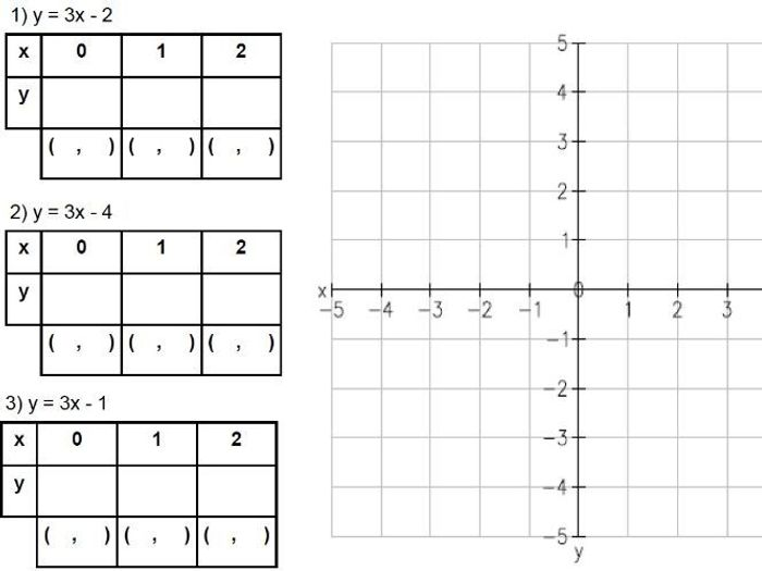 how to teach line graphs