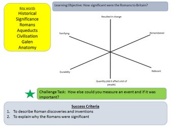 Year 7: How significant were the Romans? (Lesson 3)
