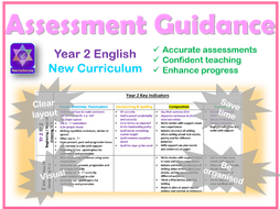 New Curriculum Writing Assessment Year 2 Guidance of Beginning/Within/Secure