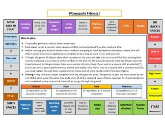 Core PE - Lockdown fitness resource - Monopoly Fitness