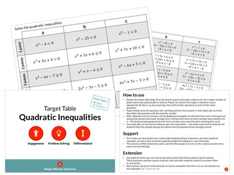 Solving Quadratic Inequalities (Target Table)