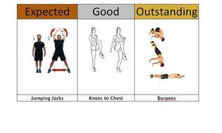 McDonalds Fitness Circuit Training