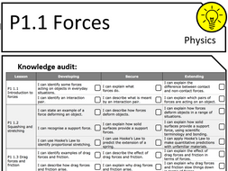 KS3 Science Topic Sheet Pack  - 43 Files!
