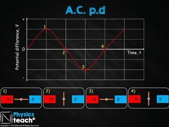 GCSE AQA Physics 4.7 - AC DC Generator