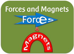 Image result for magnets and forces