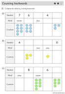 Year-1---WORKSHEETS---Counting-backwards.pdf
