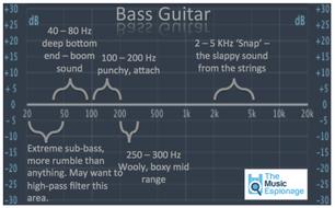 Bass-Guitar-EQ.pdf