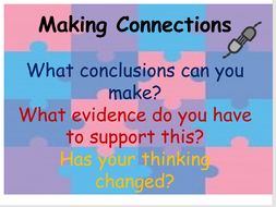 Inquiry Model Powerpoint Display
