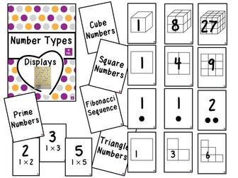 FREE 9-1 GCSE Number Types (Display)
