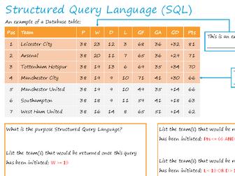 Databases and SQL - Revision Worksheet
