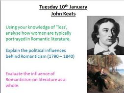 Keats Poetry - AQA Aspects of Tragedy - Context