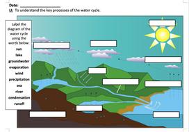 Understanding-the-water-cycle---activity---LA.doc
