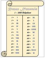 Roman-Numerals-1-1000-Helpsheet.docx