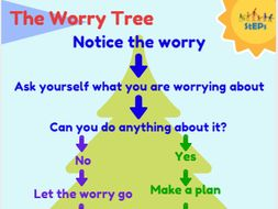 Classroom anxiety and worry support - posters and worksheet