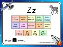 The letter 'z' PowerPoint (also includes zz)