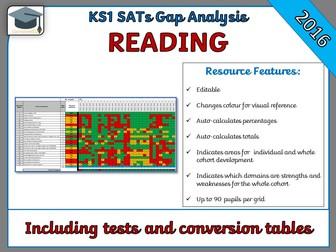 KS1 2016 SATs Reading Gap Analysis Grid (including tests and conversion tables) - SATs Prep