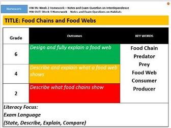 KS3: Food Chains and Food Webs