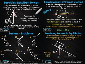 GCSE AQA Physics - Resolution of Forces - Parallelogram/Geometric Method