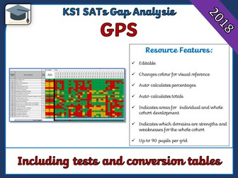 KS1 2018 SATs GPS SPAG Gap Analysis Grid / Question Level Analysis
