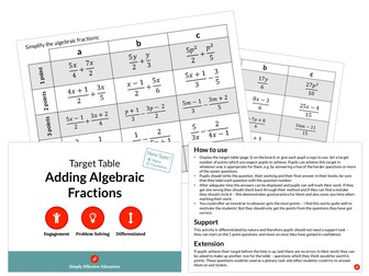 Adding Algebraic Fractions (Target Table)