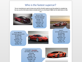 Supercar Mode, Median, Mean and Range