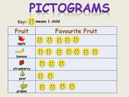 Pictograms (KS1 and KS2)