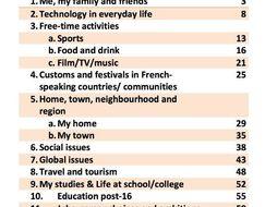 French GCSE Reading Workbook