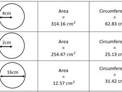 Circles Matching Task - Area, Perimeter, Circumference