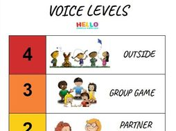Hello Simple Voice Level Chart By English Teaching Resources Tes