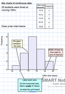 Frequency-Diagrams-p0-How-to-Draw-Bar-Charts-and-Frequency-Polygons.notebook