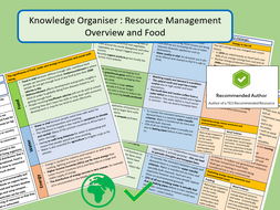 AQA 9-1 Knowledge Organiser : Resource Management Overview and Food Option