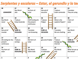 Snakes and Ladders Spanish - Estar/Gerund/Technology