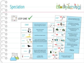 Speciation - Loop Game (KS5)