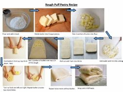 Photo recipe for Rough Puff Pastry