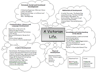A Victorian Life: Topic Overview, Planning