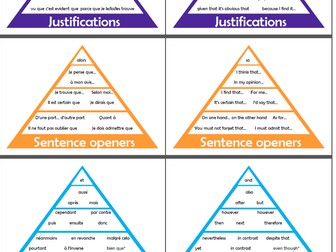 French and Spanish pyramid literacy cards- VCOP