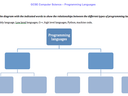 GCSE Computer Science: programming languages starter / review