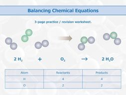Balancing Chemical Equations [Worksheet]