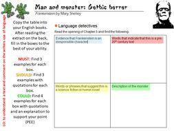 KS3 Gothic Horror/Frankenstein ENGLISH Task Card