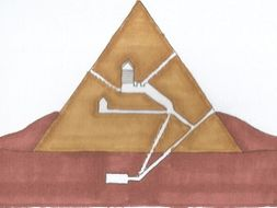 Montessori Nomenclature Cards: Parts of an Egyptian Pyramid