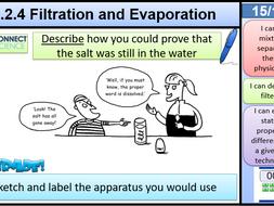 5.2.4 Filtration 5.2.5 Evaporation Activate AQA KS3