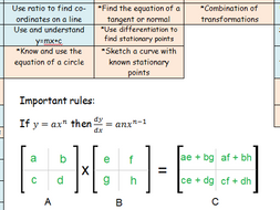 AQA Level 2 further maths revision booklet by awjones92 | Teaching ...