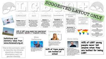 LGBTQ--display-B-W.pptx